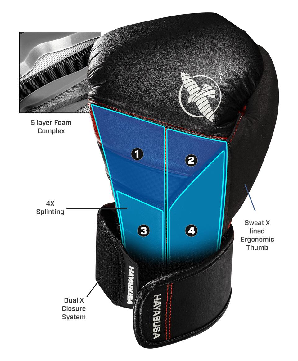 T3 Boxing Gloves Splint Technology